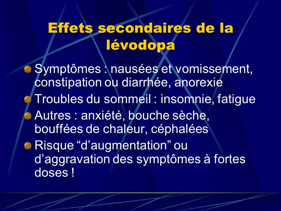 Effets secondaires de la lévodopa