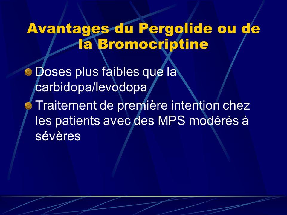 Avantages du Pergolide ou de la Bromocriptine