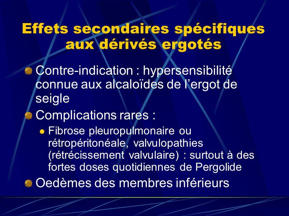 Effets secondaires spécifiques aux dérivés ergotés