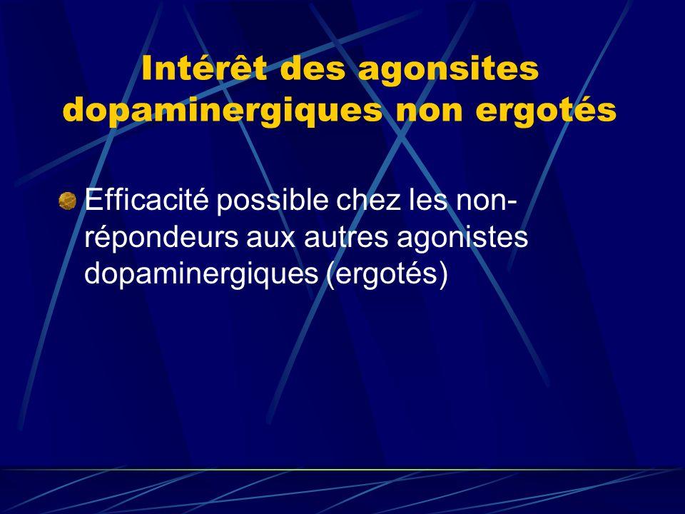 Intérêt des agonsites dopaminergiques non ergotés