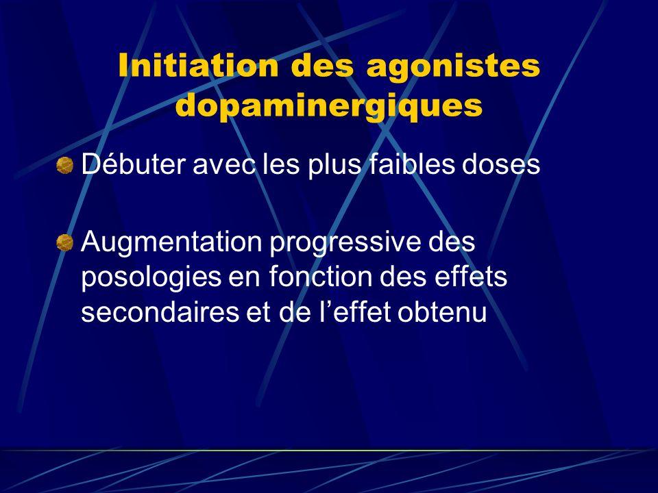 Initiation des agonistes dopaminergiques
