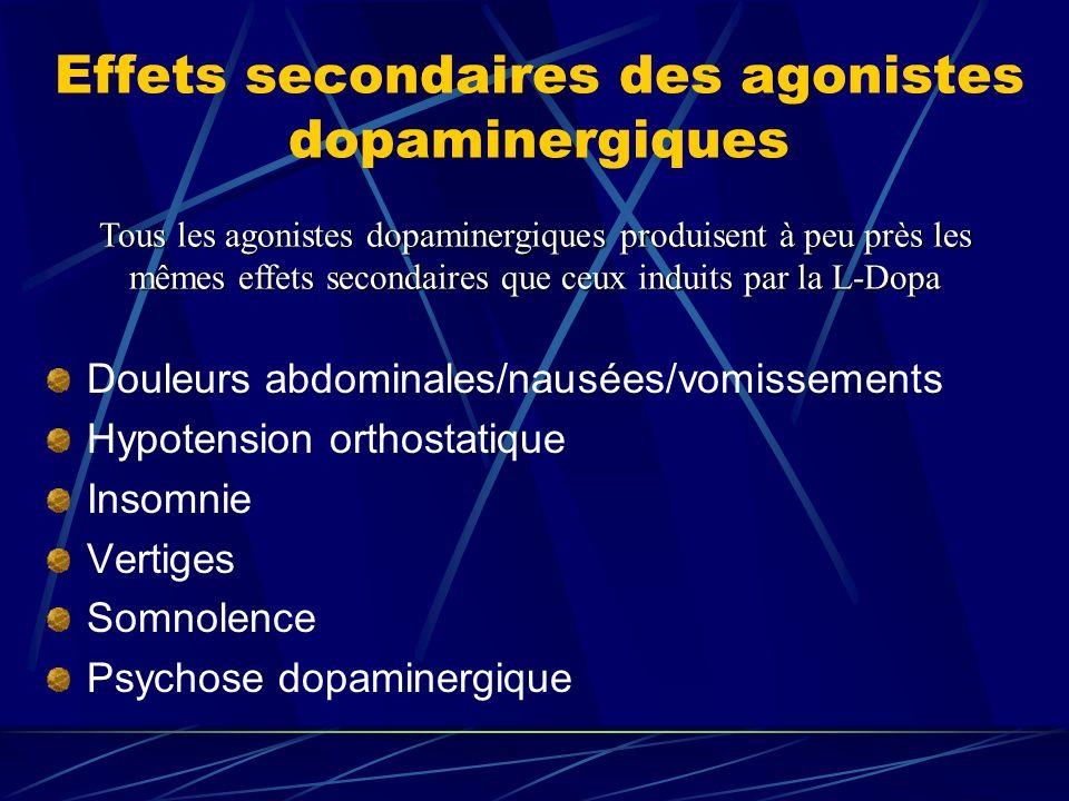 Effets secondaires des agonistes dopaminergiques