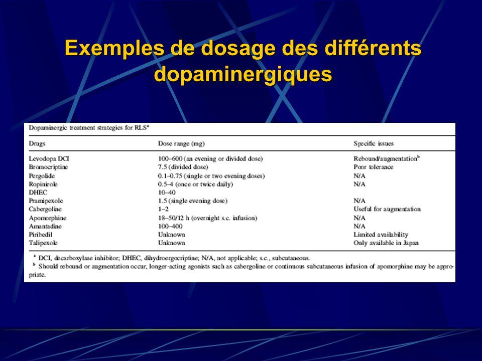 Exemples de dosage des différents dopaminergiques