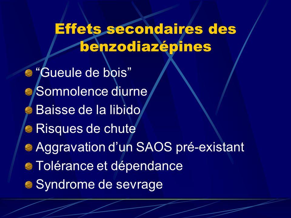Effets secondaires des benzodiazépines