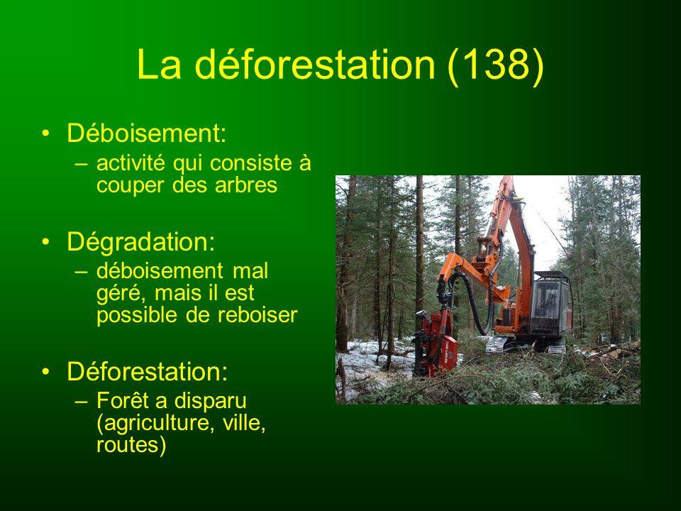 La déforestation (138) Déboisement: Dégradation: Déforestation: