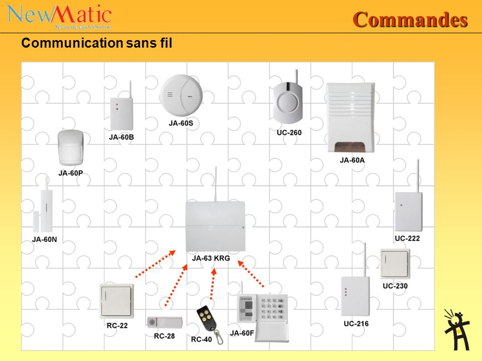 Commandes Communication sans fil