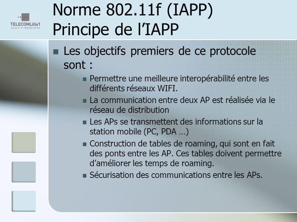 Norme 802.11f (IAPP) Principe de l'IAPP
