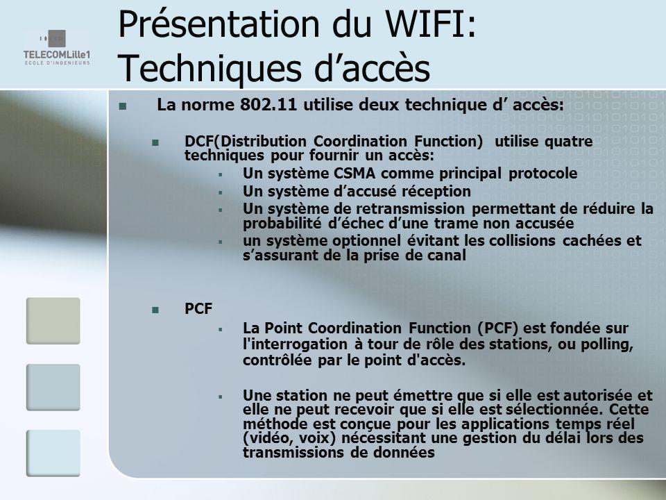 Présentation du WIFI: Techniques d'accès