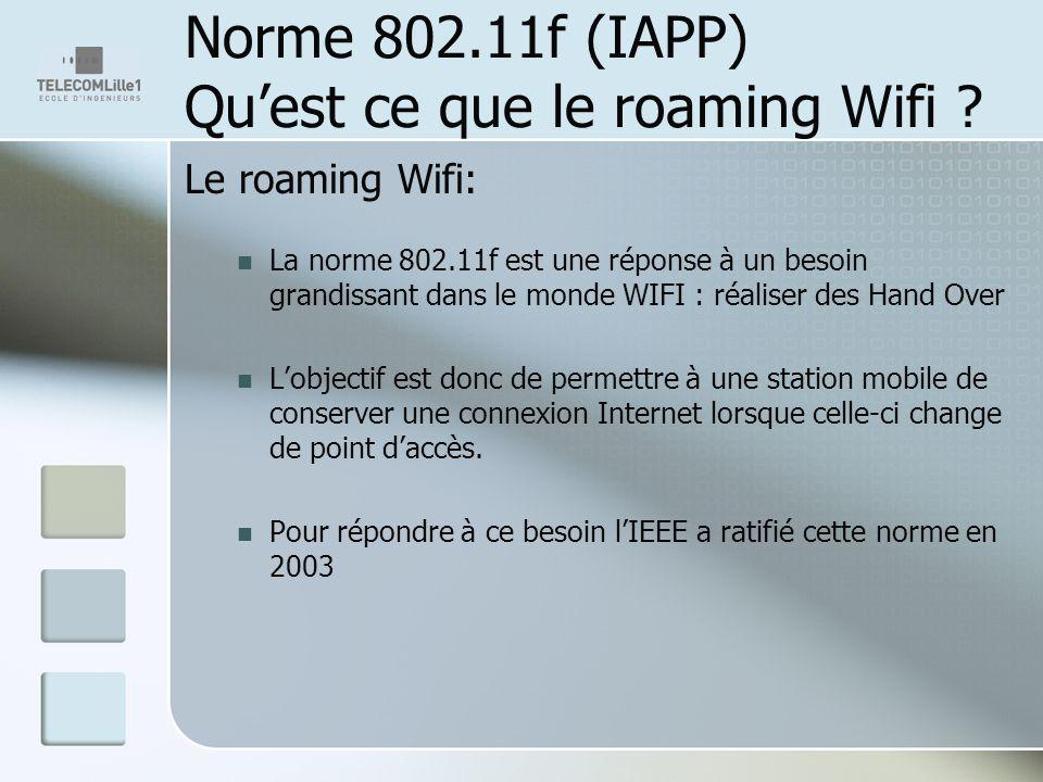 Norme 802.11f (IAPP) Qu'est ce que le roaming Wifi