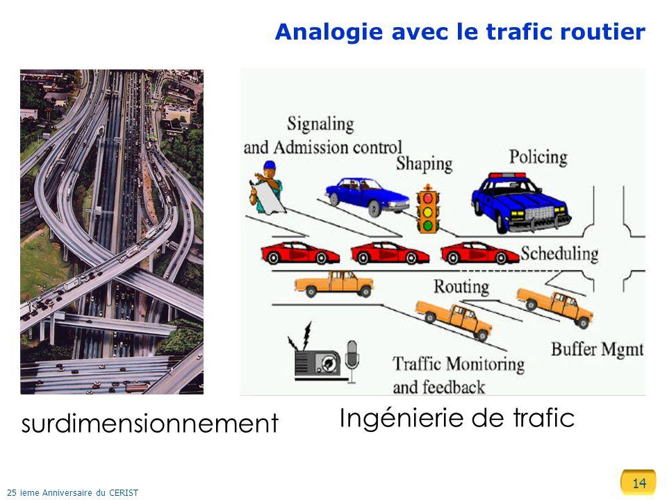 Analogie avec le trafic routier