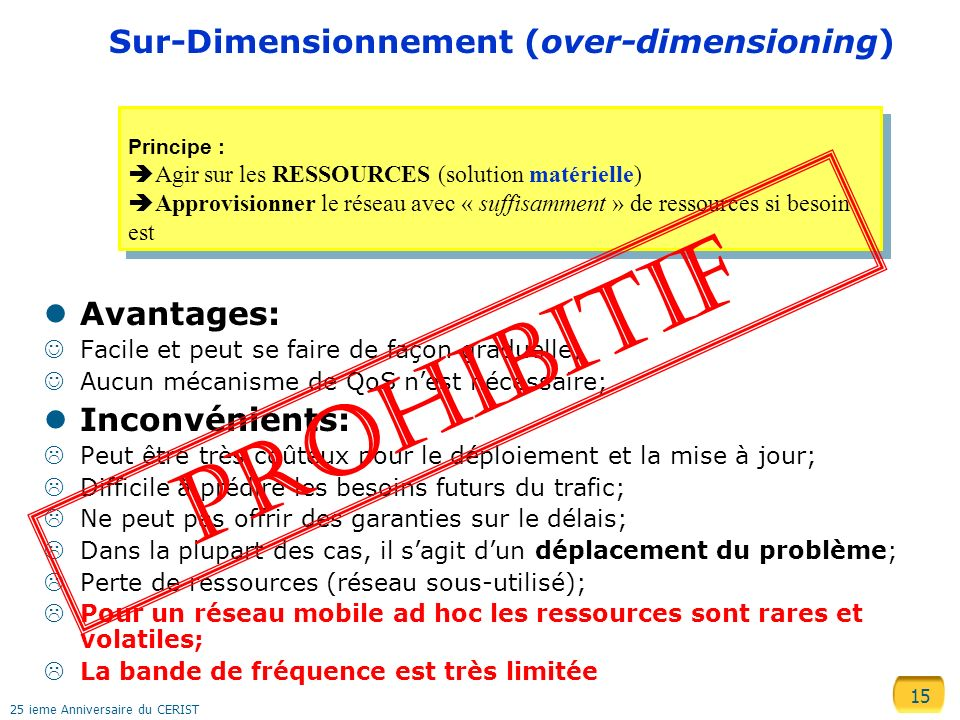 Sur-Dimensionnement (over-dimensioning)