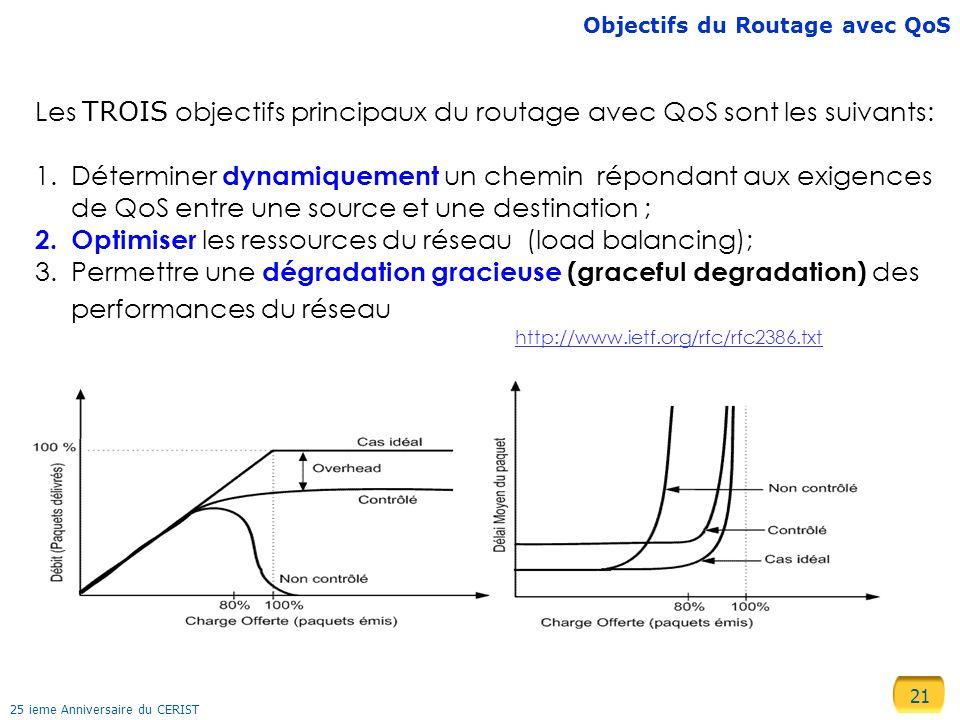 Objectifs du Routage avec QoS