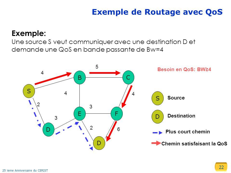Exemple de Routage avec QoS