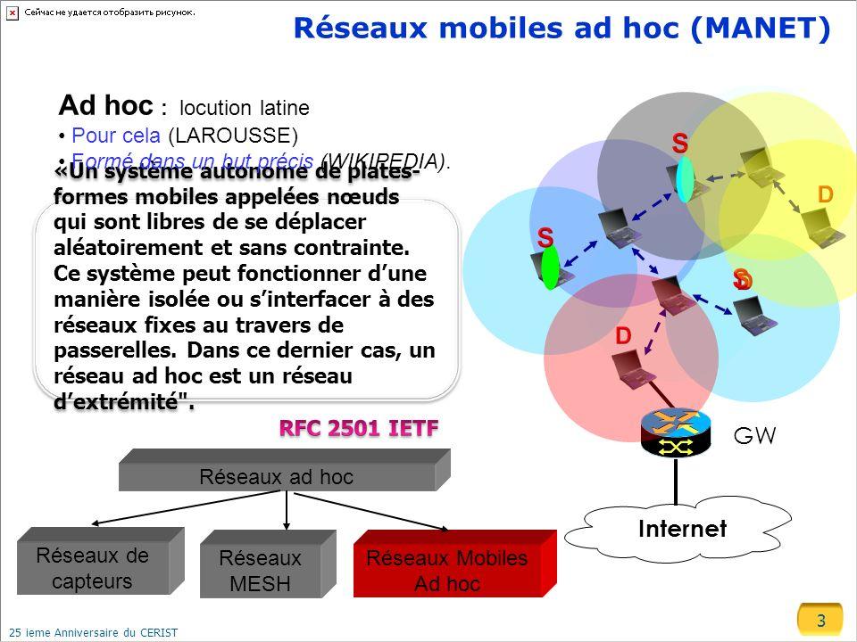 Réseaux mobiles ad hoc (MANET)