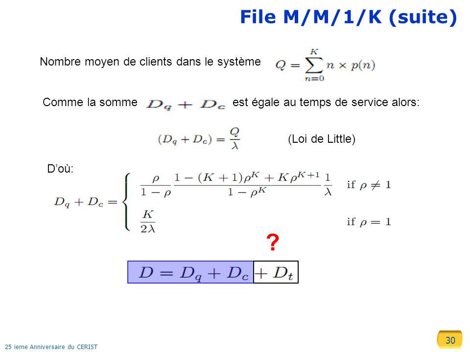 File M/M/1/K (suite) Nombre moyen de clients dans le système