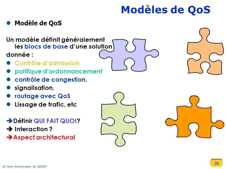 Modèles de QoS Modèle de QoS