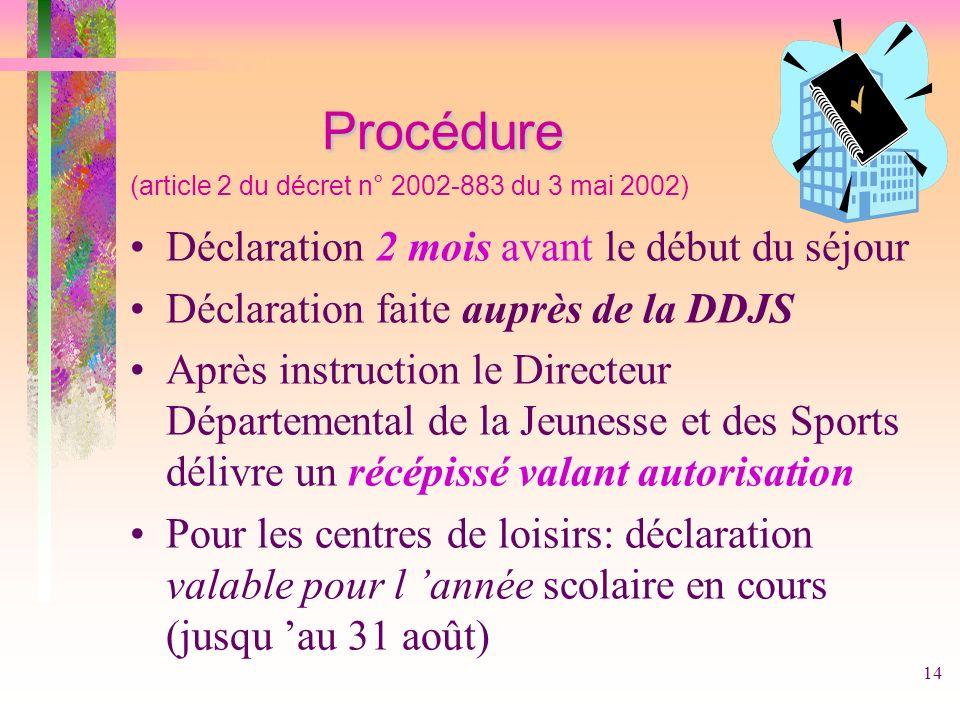 Procédure (article 2 du décret n° 2002-883 du 3 mai 2002)