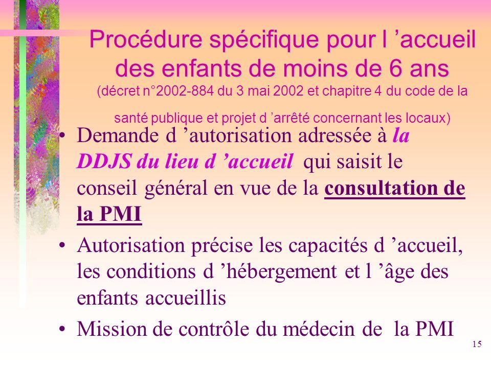 Procédure spécifique pour l 'accueil des enfants de moins de 6 ans (décret n°2002-884 du 3 mai 2002 et chapitre 4 du code de la santé publique et projet d 'arrêté concernant les locaux)