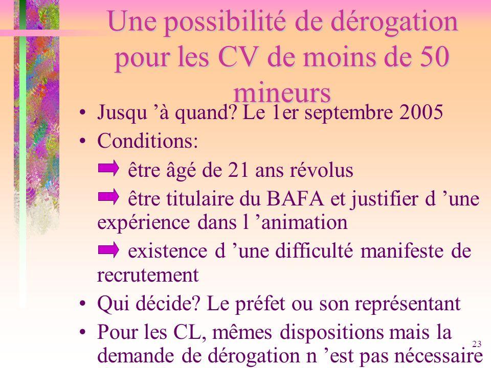 Une possibilité de dérogation pour les CV de moins de 50 mineurs
