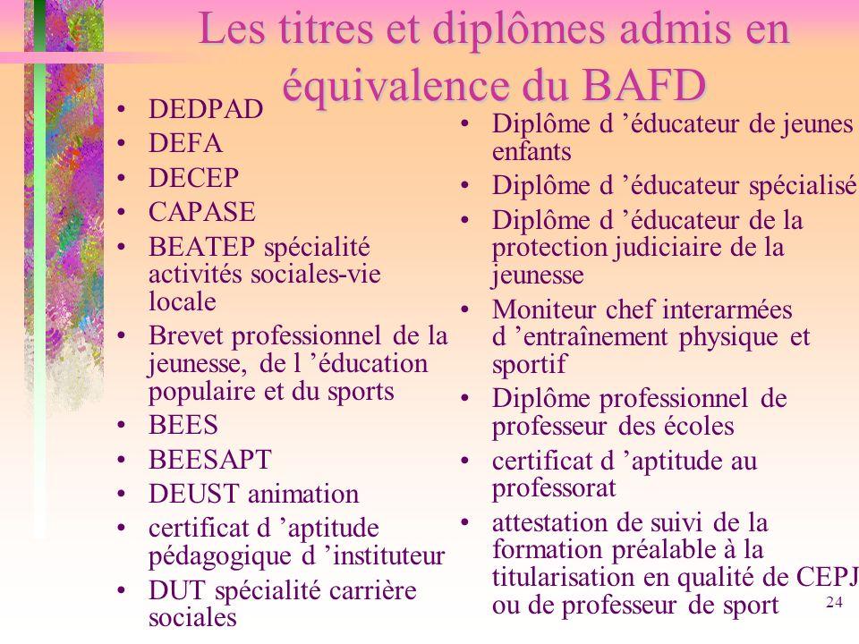 Les titres et diplômes admis en équivalence du BAFD