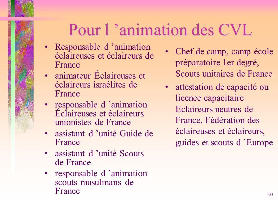 Pour l 'animation des CVL