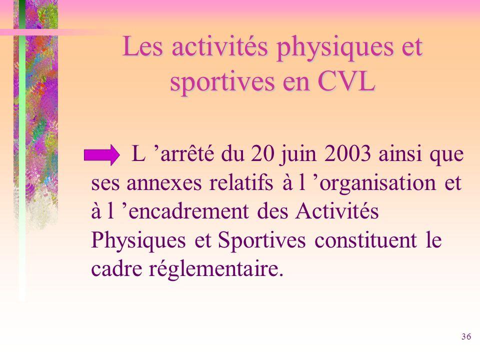 Les activités physiques et sportives en CVL