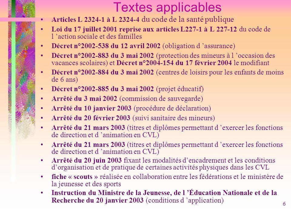Textes applicables Articles L 2324-1 à L 2324-4 du code de la santé publique.
