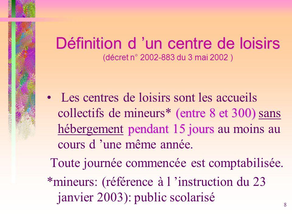 Définition d 'un centre de loisirs (décret n° 2002-883 du 3 mai 2002 )