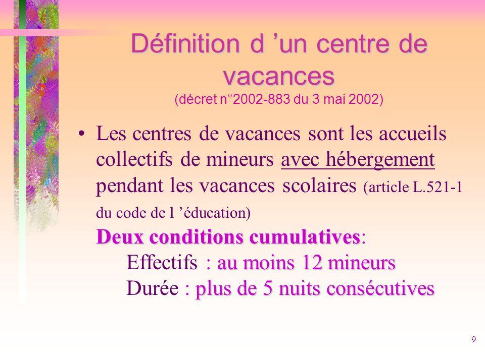 Définition d 'un centre de vacances (décret n°2002-883 du 3 mai 2002)