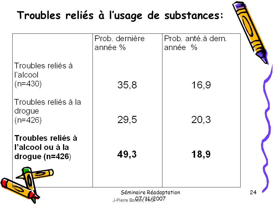 Troubles reliés à l'usage de substances: