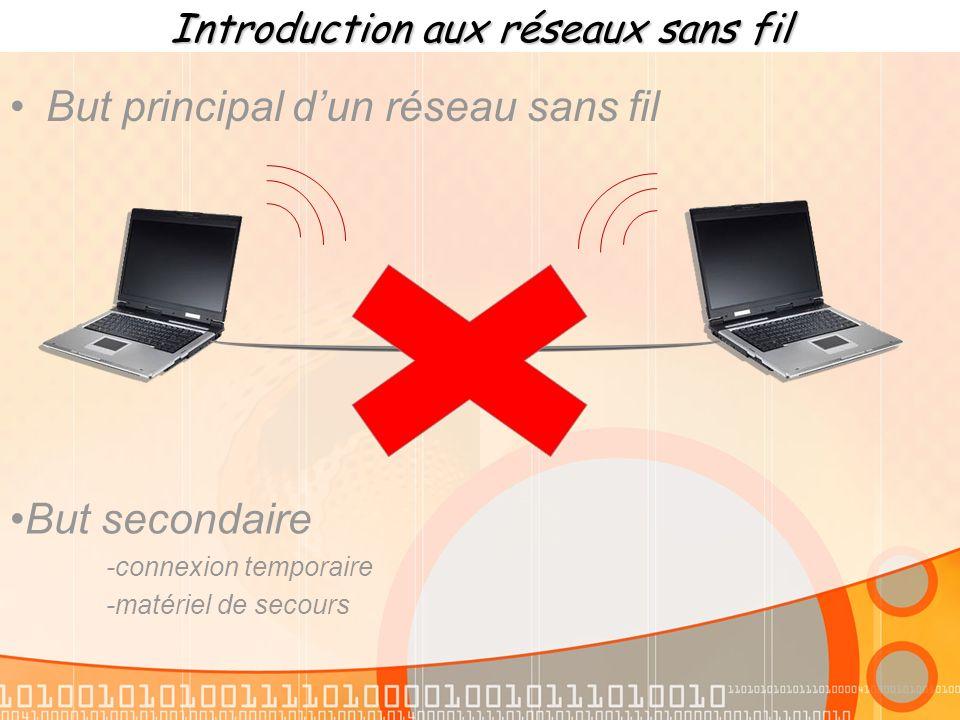 Introduction aux réseaux sans fil