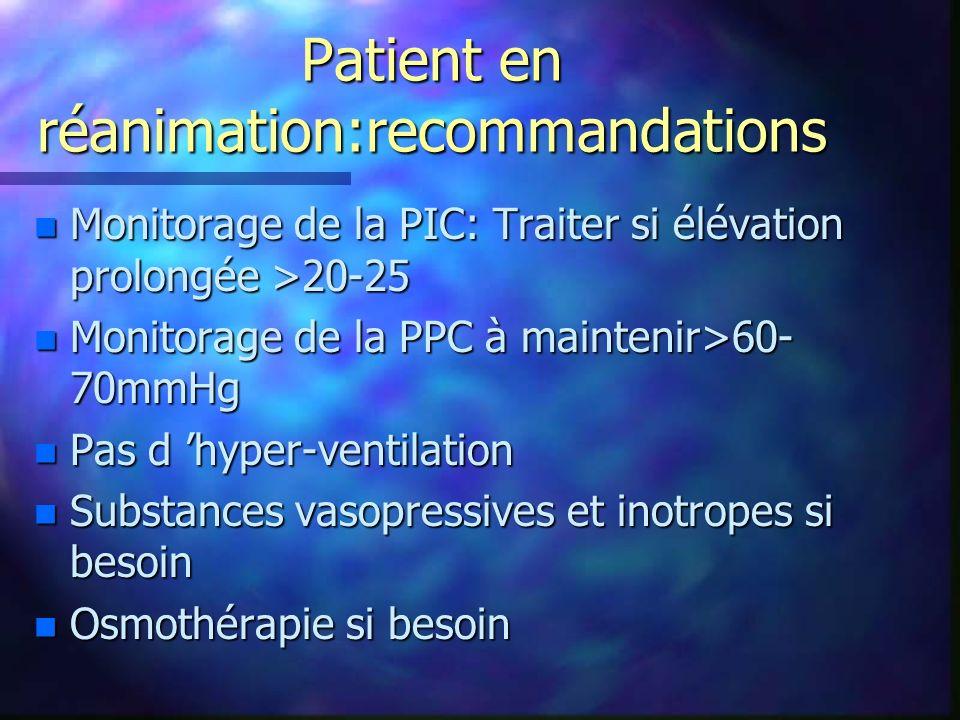 Patient en réanimation:recommandations