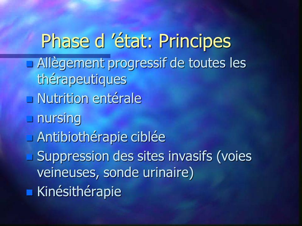 Phase d 'état: Principes