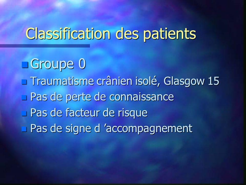 Classification des patients