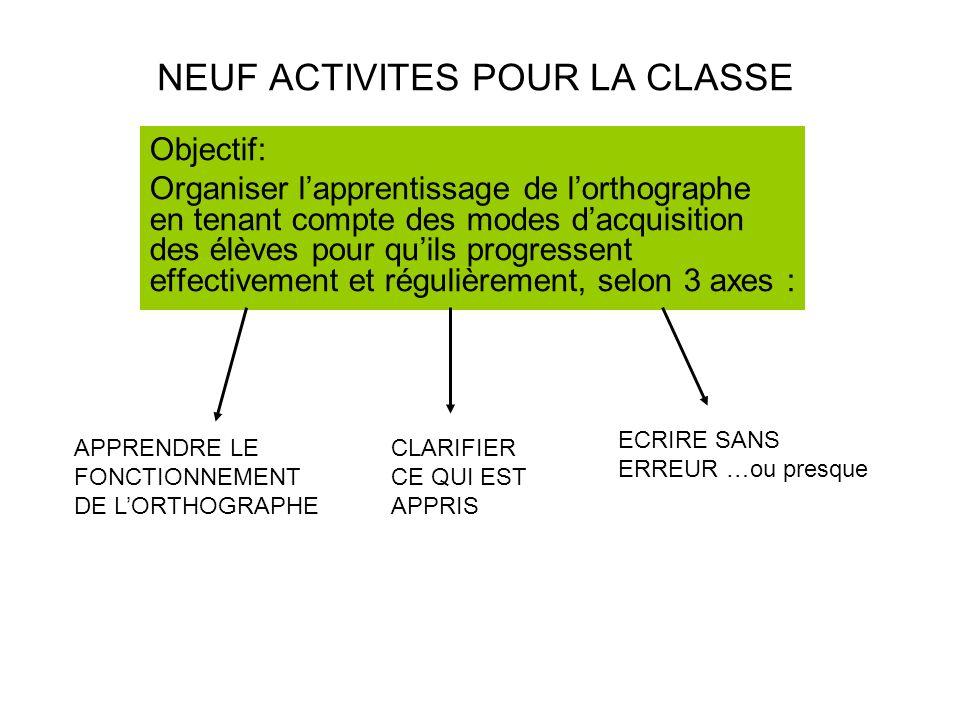 NEUF ACTIVITES POUR LA CLASSE