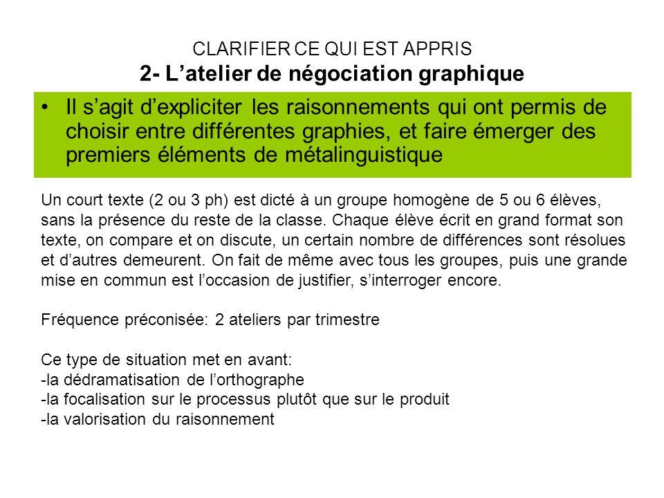 CLARIFIER CE QUI EST APPRIS 2- L'atelier de négociation graphique
