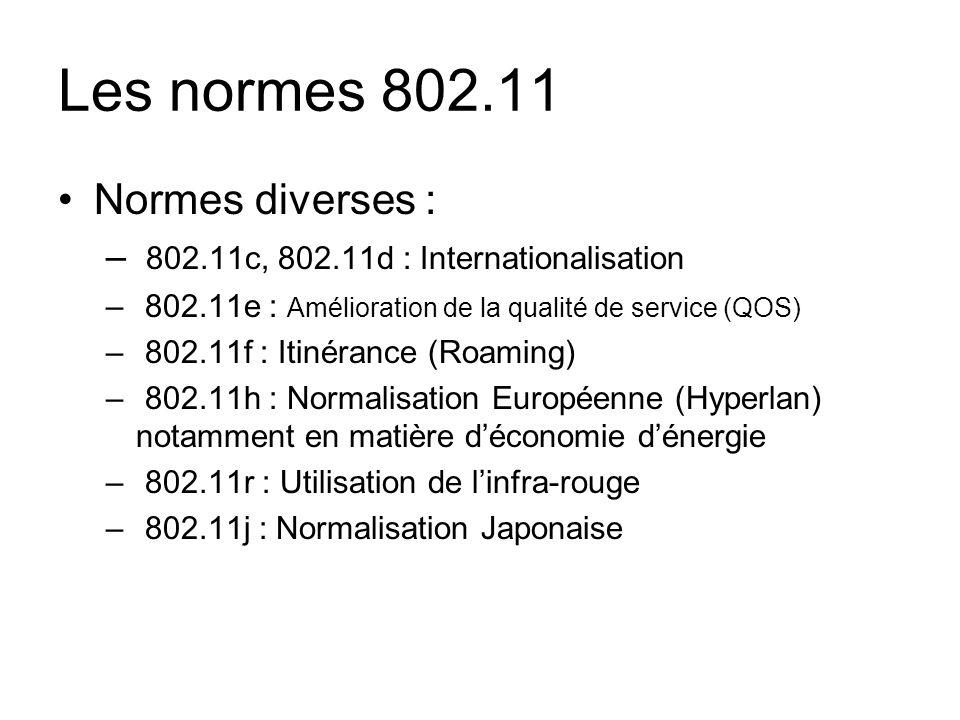 Les normes 802.11 Normes diverses :