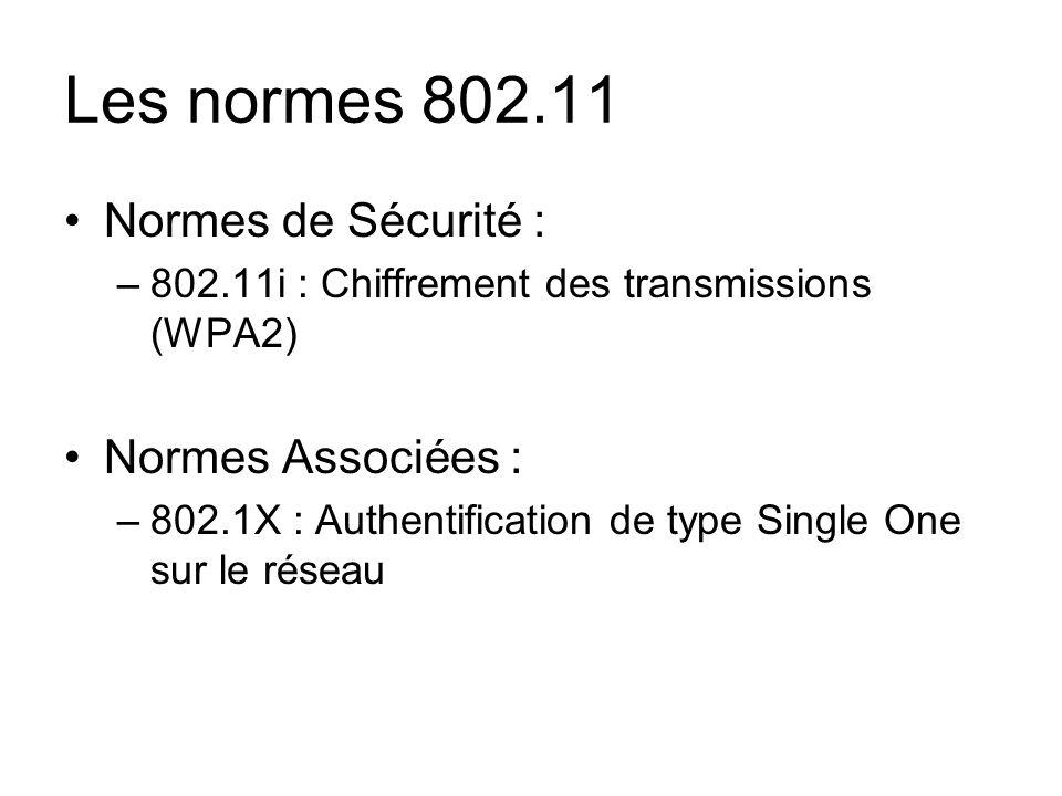 Les normes 802.11 Normes de Sécurité : Normes Associées :