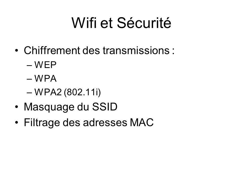 Wifi et Sécurité Chiffrement des transmissions : Masquage du SSID