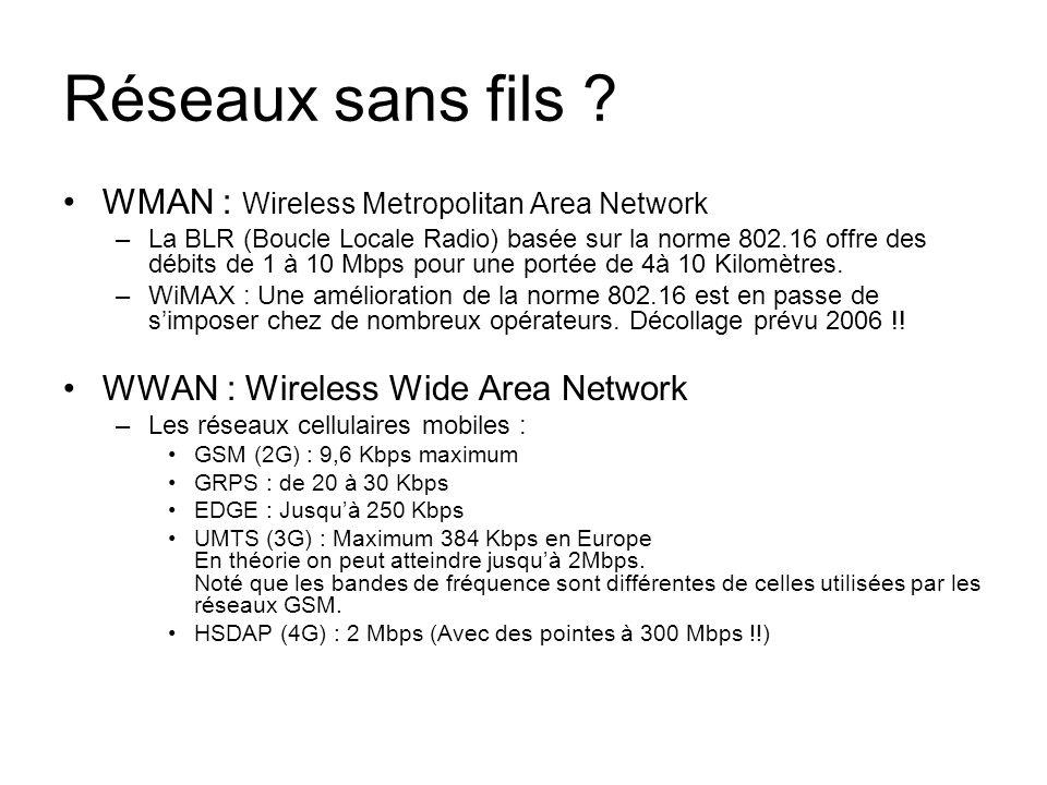 Réseaux sans fils WMAN : Wireless Metropolitan Area Network