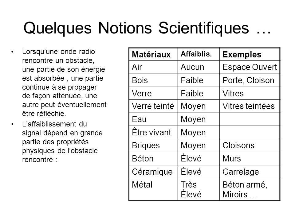 Quelques Notions Scientifiques …