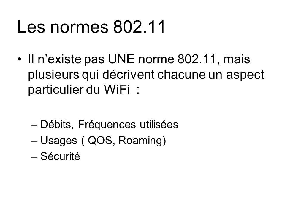 Les normes 802.11 Il n'existe pas UNE norme 802.11, mais plusieurs qui décrivent chacune un aspect particulier du WiFi :
