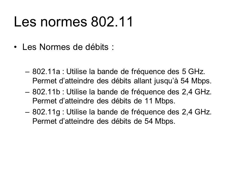 Les normes 802.11 Les Normes de débits :