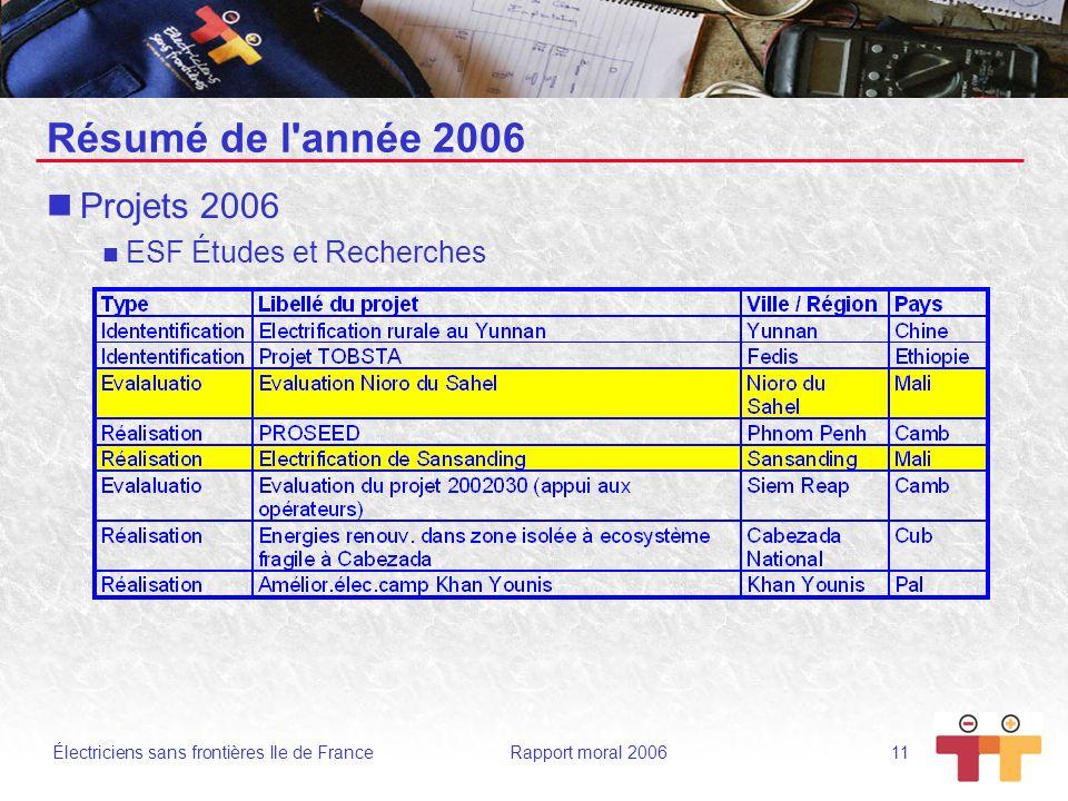 Résumé de l année 2006 Projets 2006 ESF Études et Recherches