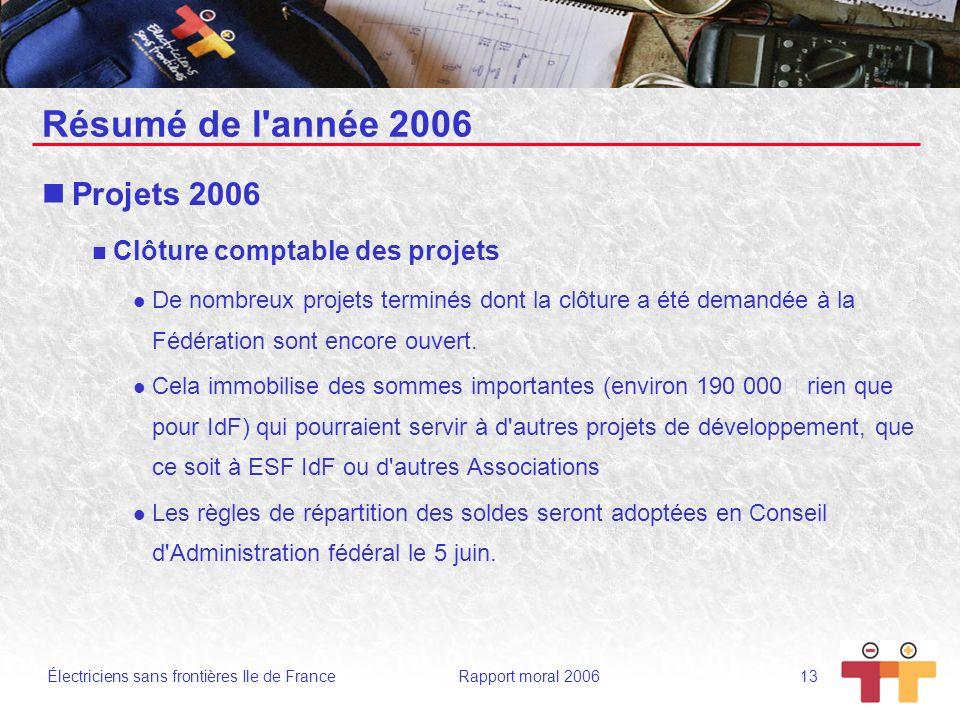 Résumé de l année 2006 Projets 2006 Clôture comptable des projets