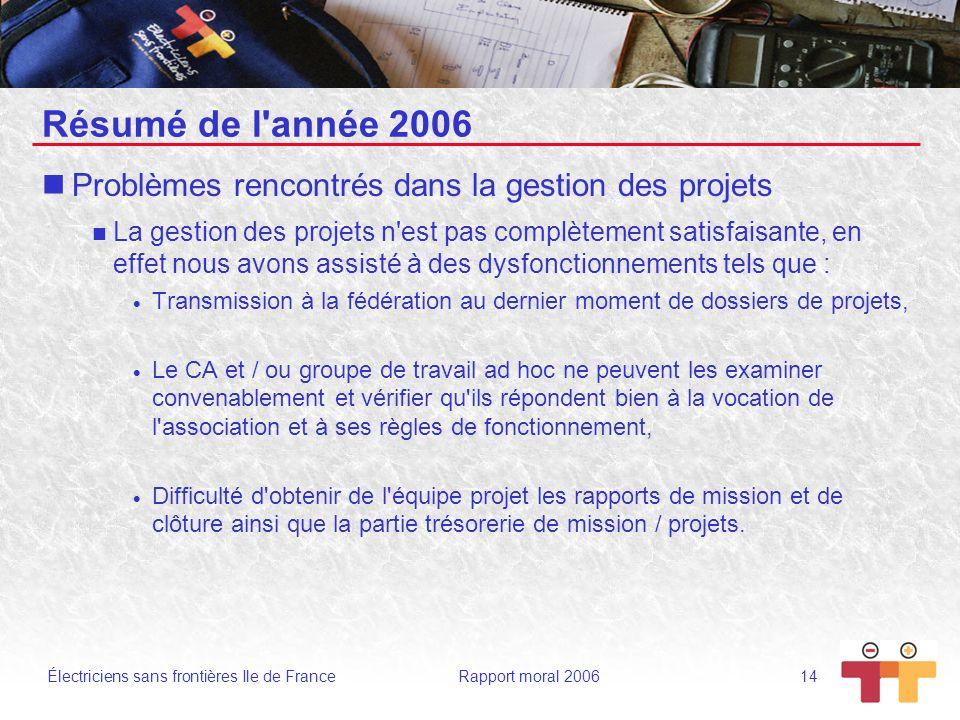 Résumé de l année 2006 Problèmes rencontrés dans la gestion des projets.