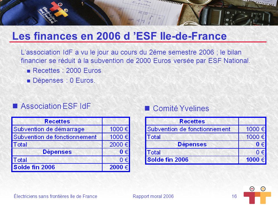 Les finances en 2006 d 'ESF Ile-de-France