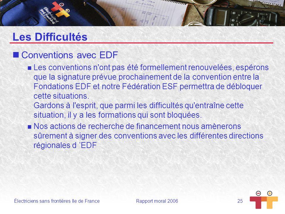 Les Difficultés Conventions avec EDF