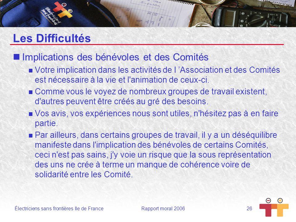 Les Difficultés Implications des bénévoles et des Comités