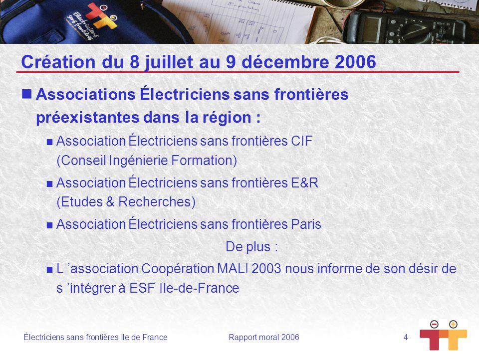 Création du 8 juillet au 9 décembre 2006